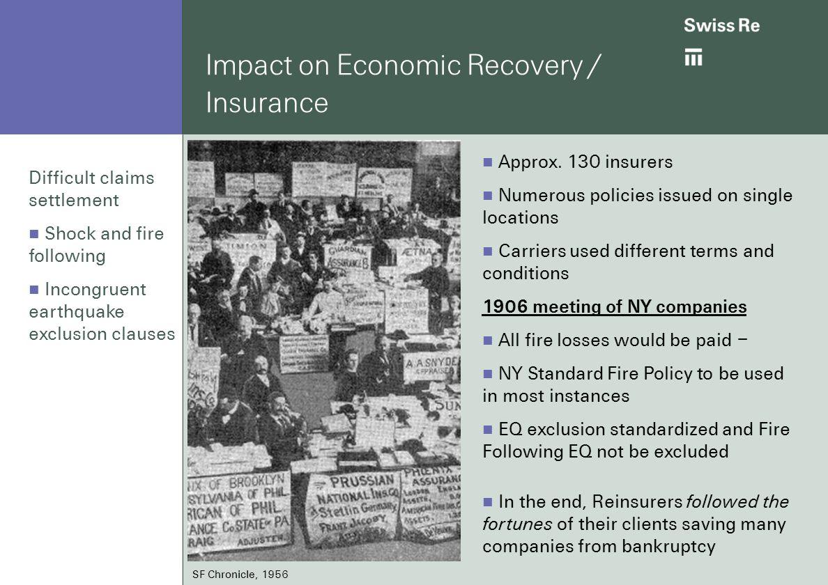 9 impact on economic