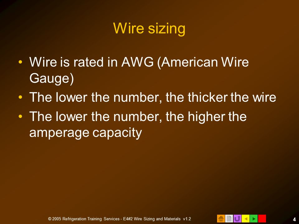 Awesome Amp Rating Of 12 Gauge Wire Images - Electrical and Wiring ...