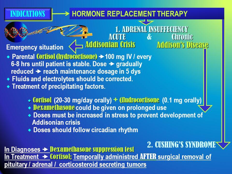 prednisone overdose symptoms