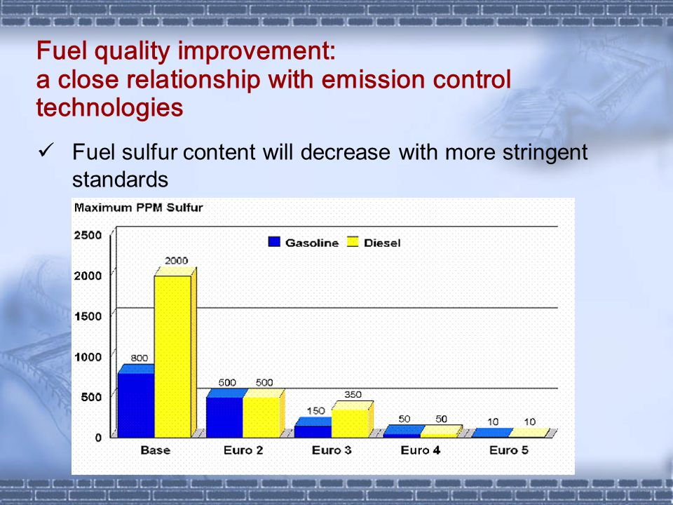 Fuel quality improvement: a close relationship with emission control technologies Fuel sulfur content will decrease with more stringent standards