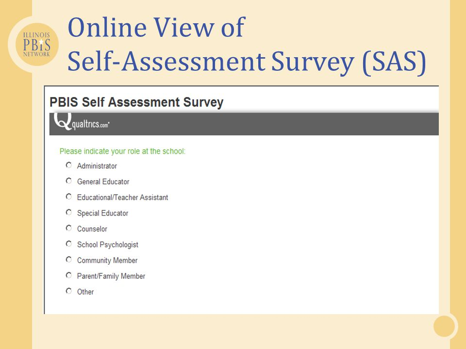 Online View of Self-Assessment Survey (SAS)