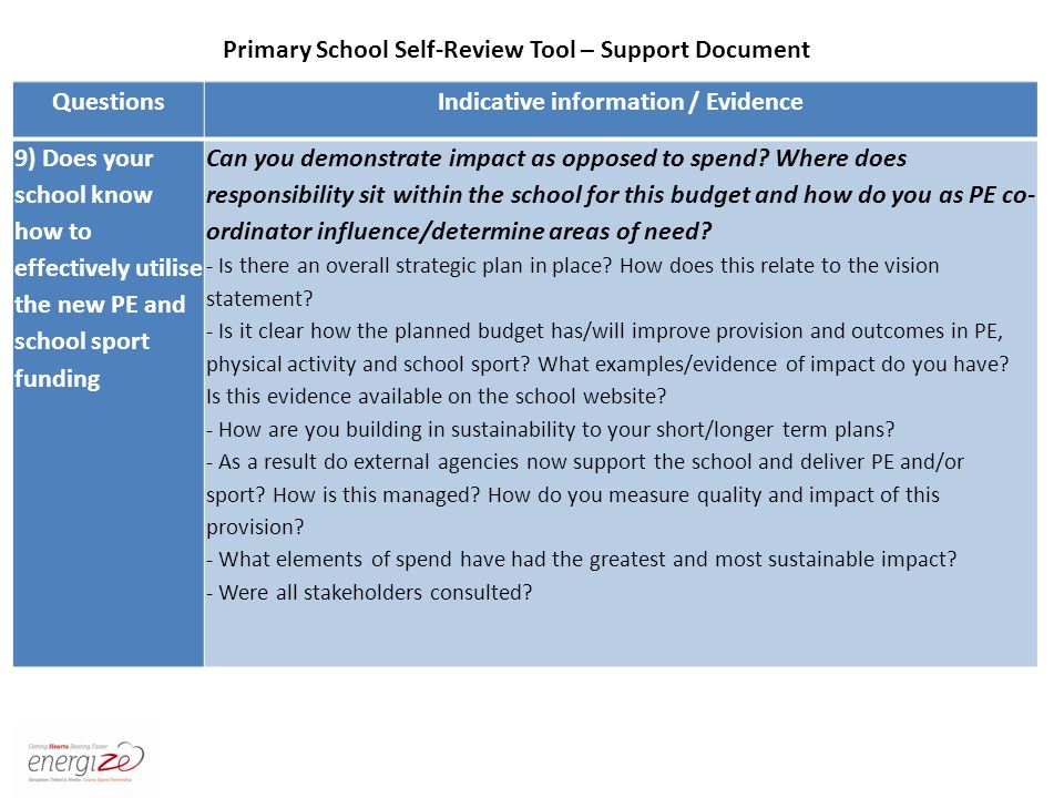 QuestionsIndicative information / Evidence 9) Does your school know how to effectively utilise the new PE and school sport funding Can you demonstrate impact as opposed to spend.
