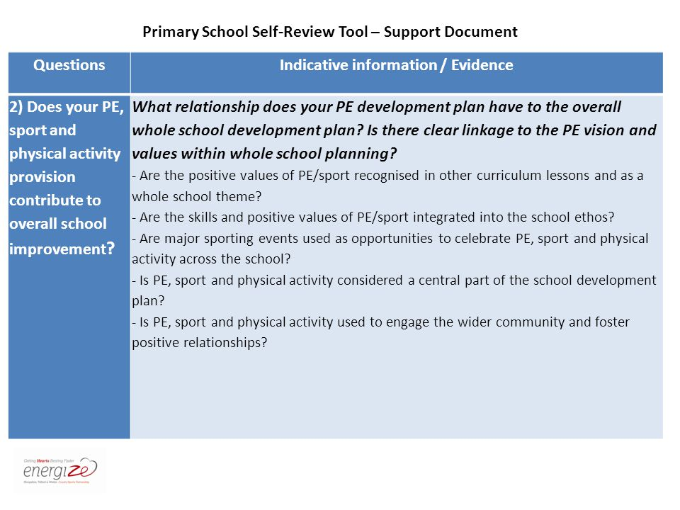QuestionsIndicative information / Evidence 2) Does your PE, sport and physical activity provision contribute to overall school improvement .