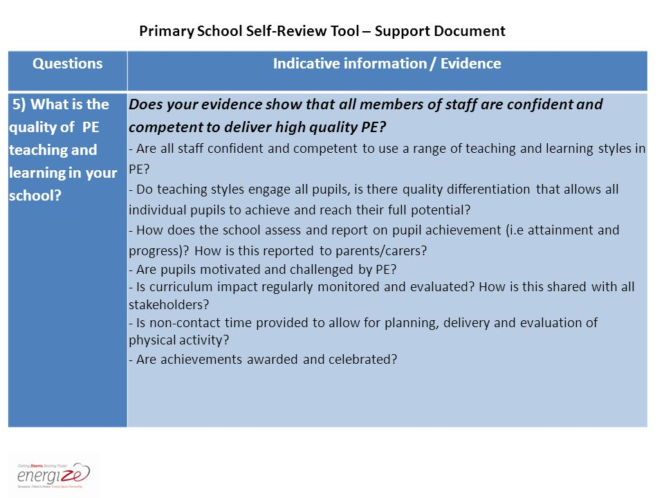 QuestionsIndicative information / Evidence 5) What is the quality of PE teaching and learning in your school.
