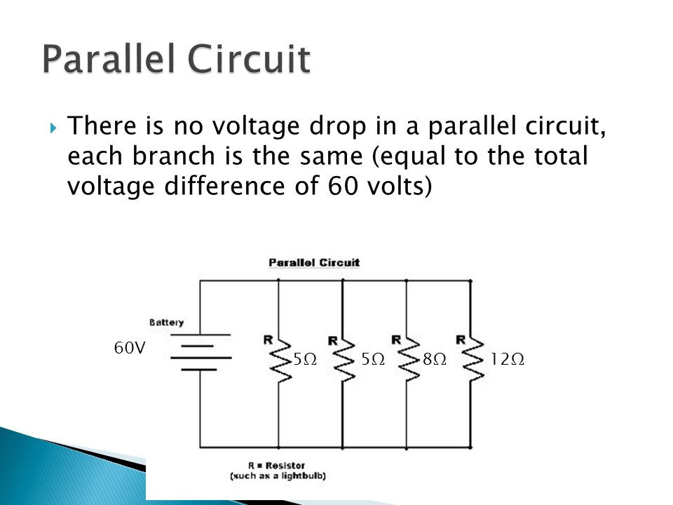  There is no voltage drop in a parallel circuit, each branch is the same (equal to the total voltage difference of 60 volts) 5Ω5Ω 8Ω8Ω12Ω5Ω5Ω 60V