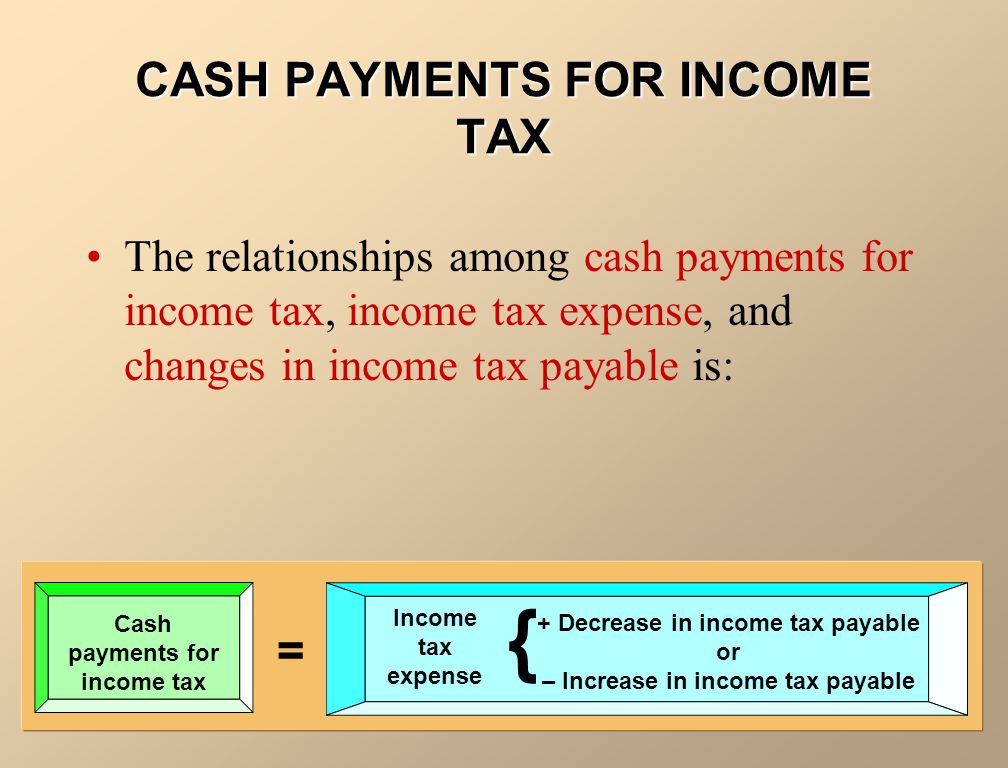 Cash payments for income tax { = Income tax expense + Decrease in income tax payable or – Increase in income tax payable CASH PAYMENTS FOR INCOME TAX The relationships among cash payments for income tax, income tax expense, and changes in income tax payable is: