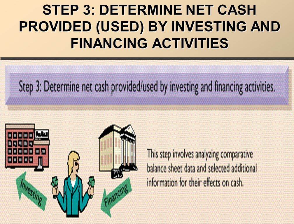 STEP 3: DETERMINE NET CASH PROVIDED (USED) BY INVESTING AND FINANCING ACTIVITIES