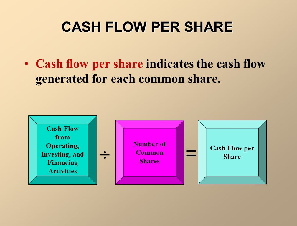 CASH FLOW PER SHARE Cash flow per share indicates the cash flow generated for each common share.