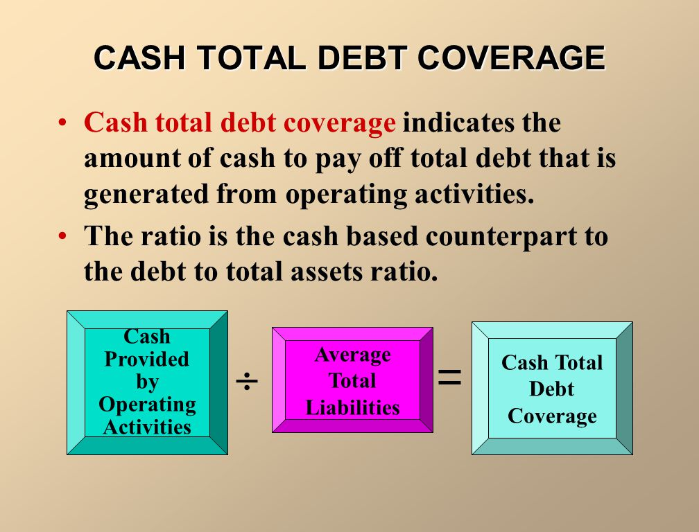 CASH TOTAL DEBT COVERAGE Cash total debt coverage indicates the amount of cash to pay off total debt that is generated from operating activities.