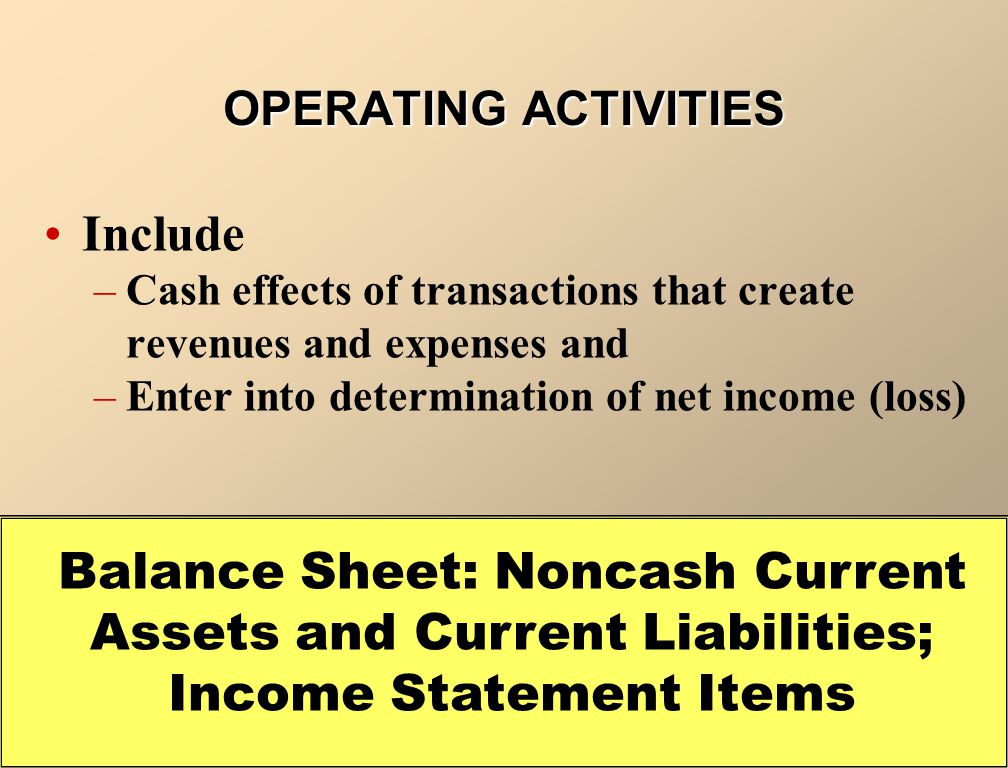 Include –Cash effects of transactions that create revenues and expenses and –Enter into determination of net income (loss) OPERATING ACTIVITIES Balance Sheet: Noncash Current Assets and Current Liabilities; Income Statement Items
