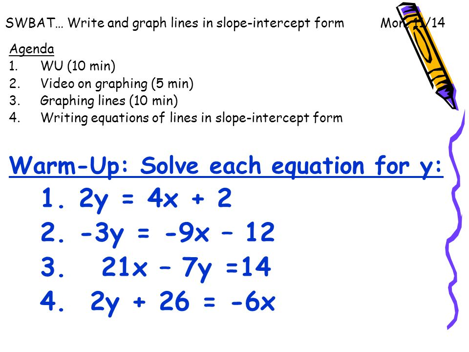 Graphing Lines In Slope Intercept Form Answers Morenpulsar