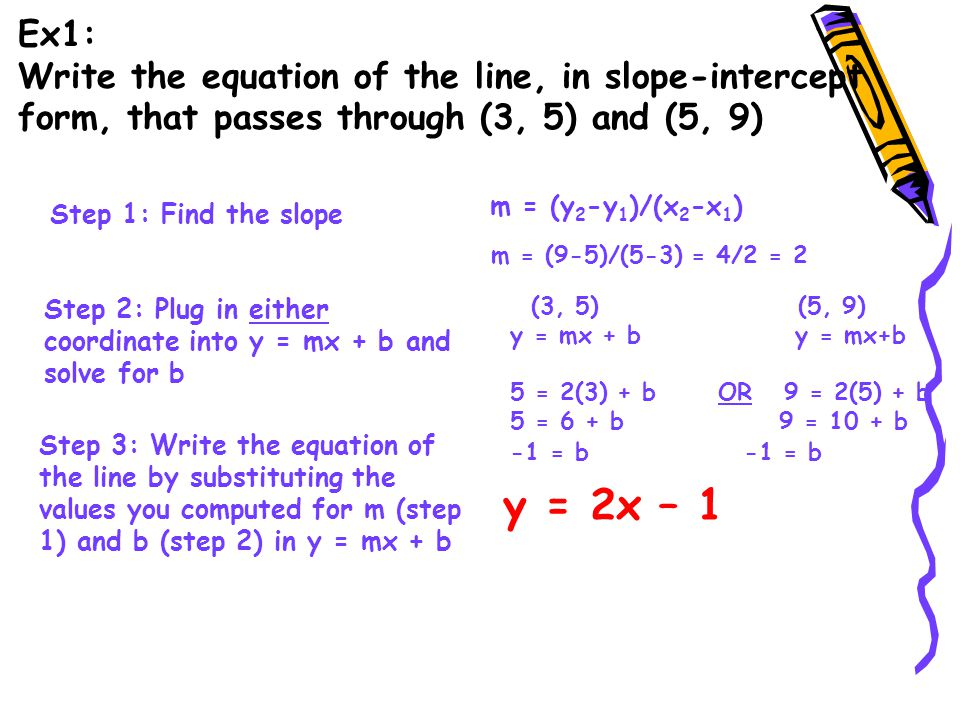 Swbat Write And Graph Lines In Slope Intercept Form Mon 1114