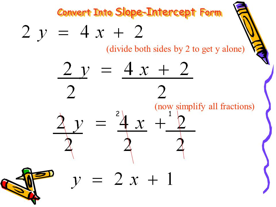 Graphing Lines Not In Slope Intercept Form Worksheet Templates – Slope Intercept Form Worksheet with Answers