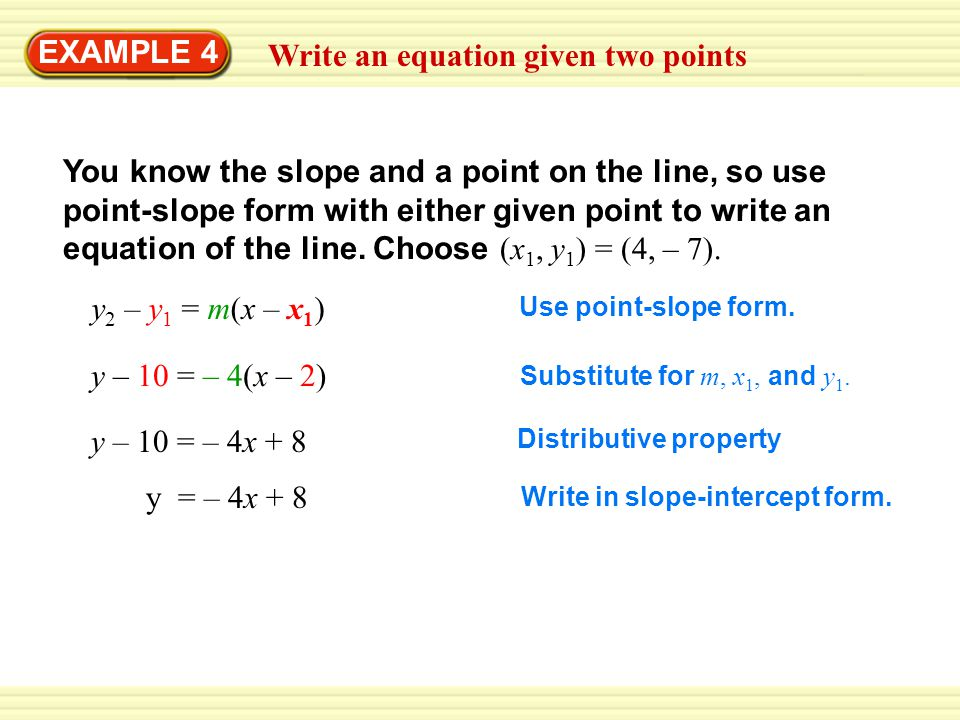 Point Slope Form With Two Points Gallery Free Form Design Examples