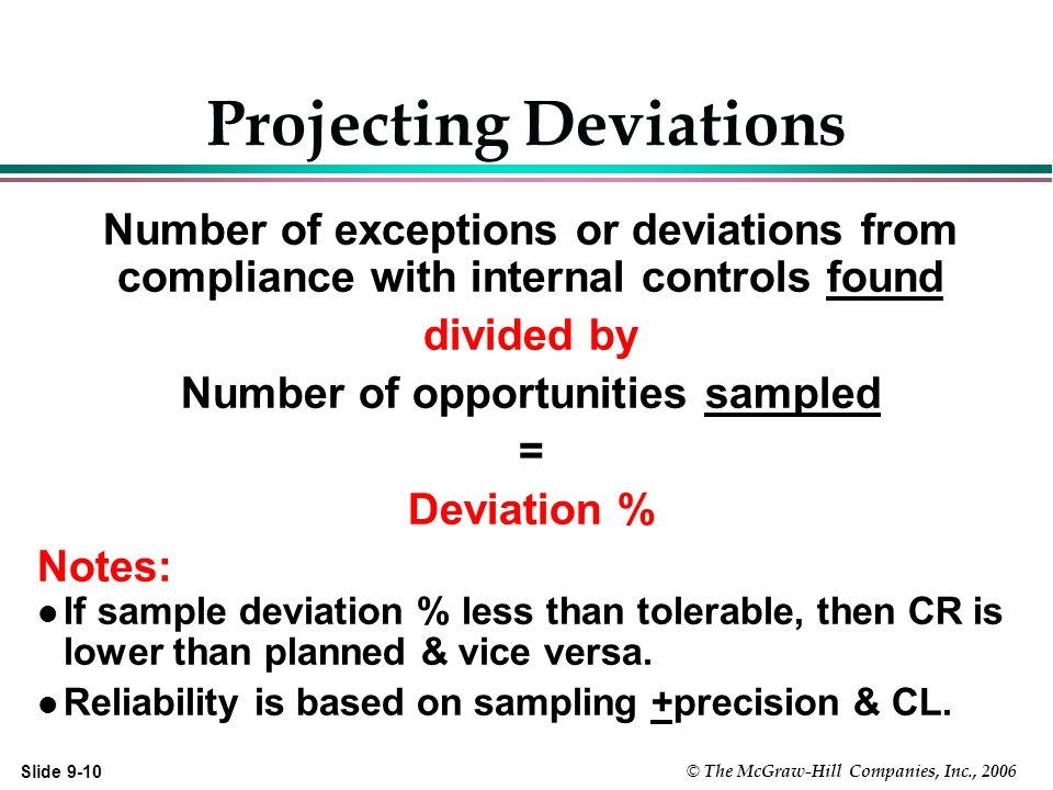 Slide 9-10 © The McGraw-Hill Companies, Inc., 2006 Projecting Deviations Number of exceptions or deviations from compliance with internal controls found divided by Number of opportunities sampled = Deviation % Notes: l If sample deviation % less than tolerable, then CR is lower than planned & vice versa.