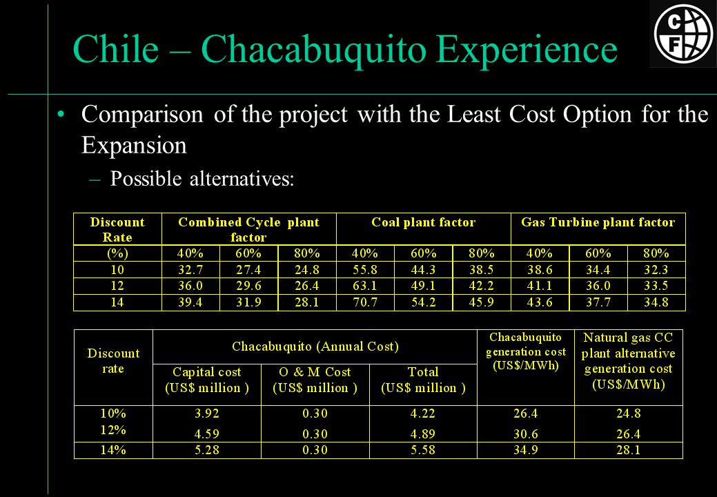 Chile – Chacabuquito Experience Comparison of the project with the Least Cost Option for the Expansion –Possible alternatives:
