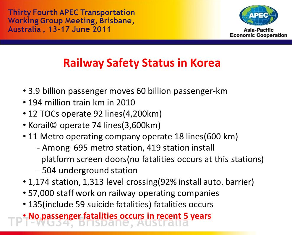 TPT-WG34, Brisbane, Australia Thirty Fourth APEC Transportation Working Group Meeting, Brisbane, Australia, June 2011 Railway Safety Status in Korea 3.9 billion passenger moves 60 billion passenger-km 194 million train km in TOCs operate 92 lines(4,200km) Korail© operate 74 lines(3,600km) 11 Metro operating company operate 18 lines(600 km) - Among 695 metro station, 419 station install platform screen doors(no fatalities occurs at this stations) underground station 1,174 station, 1,313 level crossing(92% install auto.