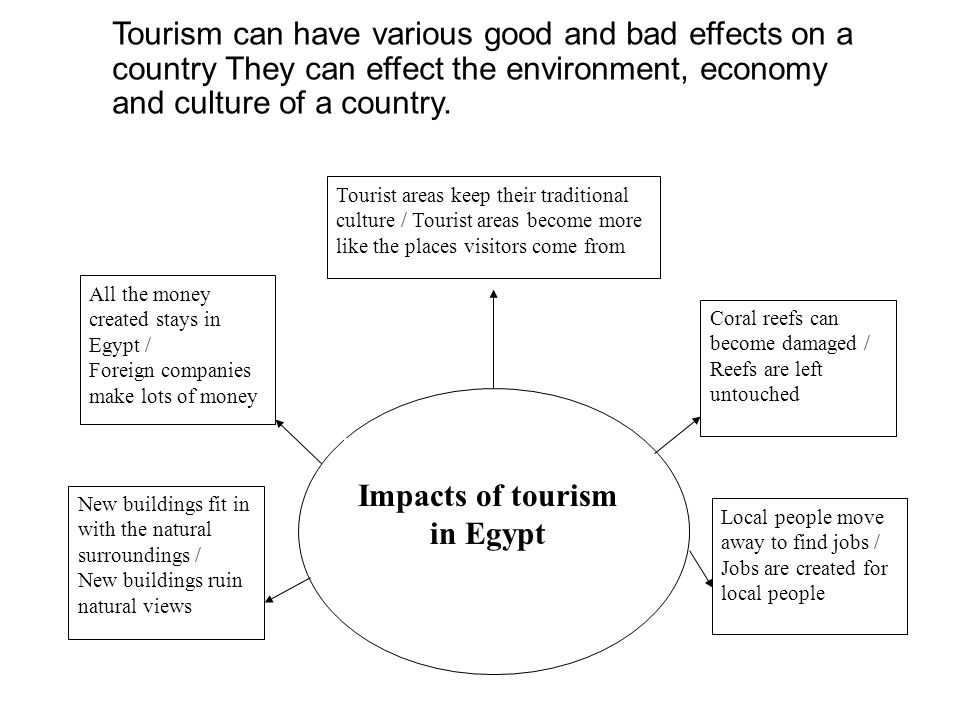 bad effects of tourism