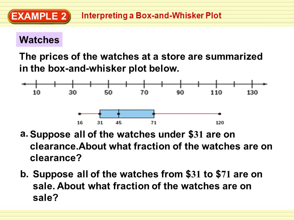 box and whisker plot worksheet with answers Termolak – Box and Whisker Plots Worksheets