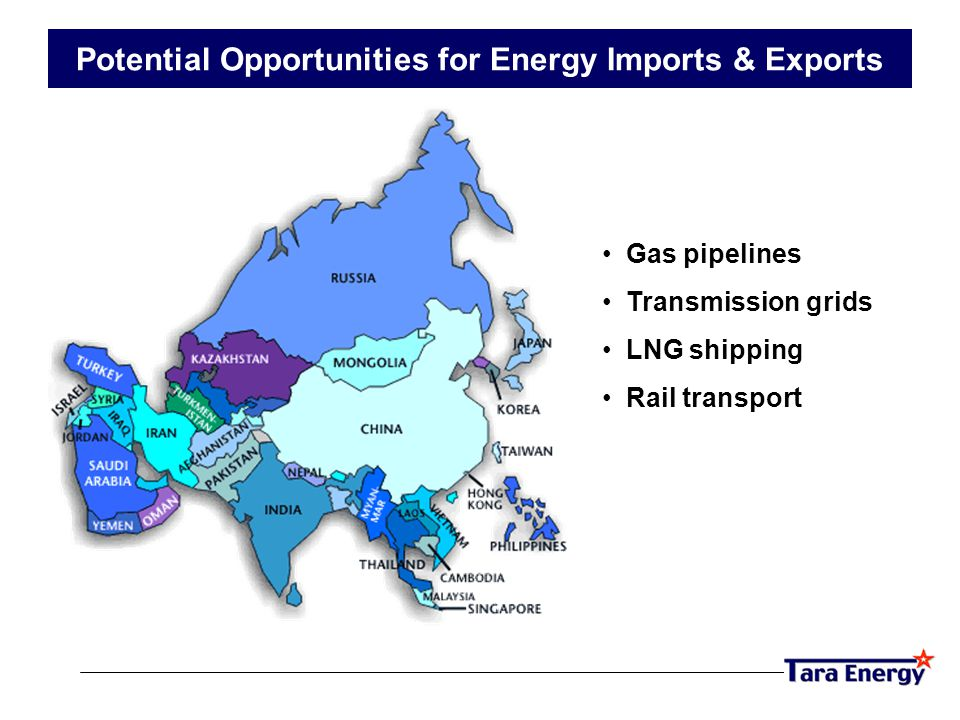 Potential Opportunities for Energy Imports & Exports Gas pipelines Transmission grids LNG shipping Rail transport
