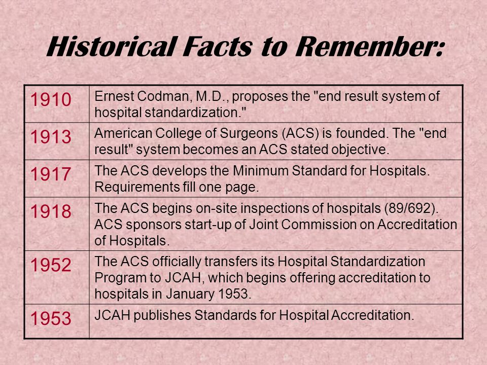 Historical Facts to Remember: 1910 Ernest Codman, M.D., proposes the end result system of hospital standardization American College of Surgeons (ACS) is founded.