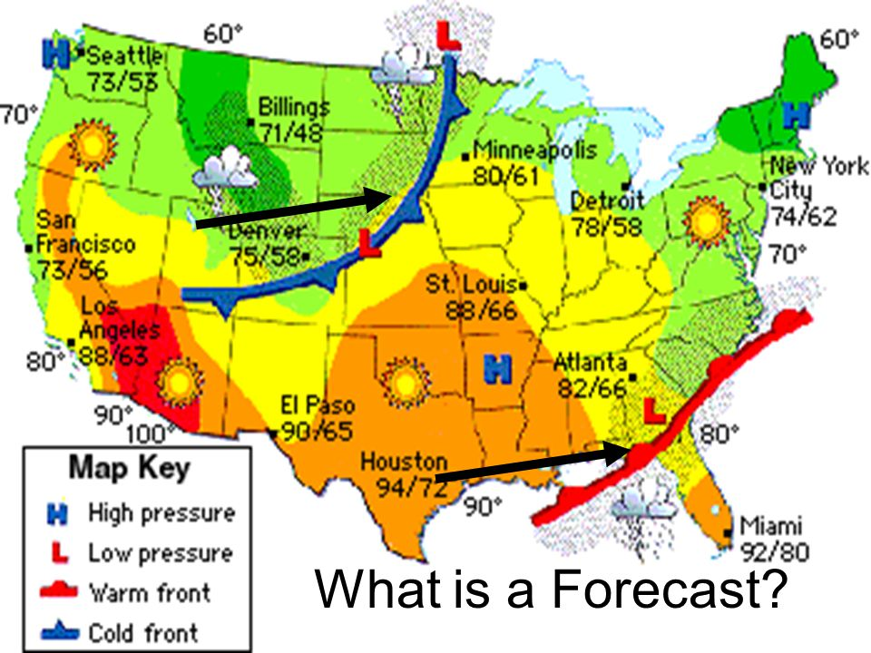 3 what is a forecast