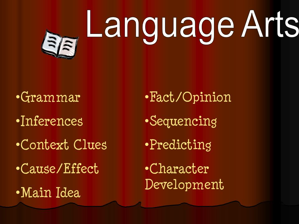 Grammar Inferences Context Clues Cause/Effect Main Idea Fact/Opinion Sequencing Predicting Character Development