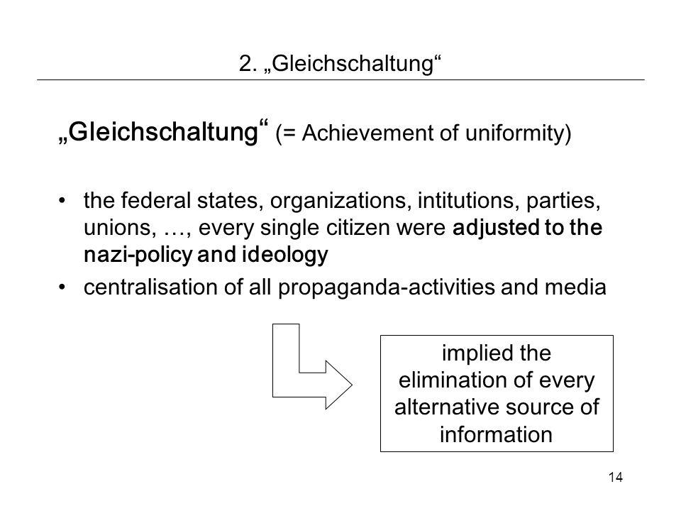 gleichschaltung policy of hitler summary