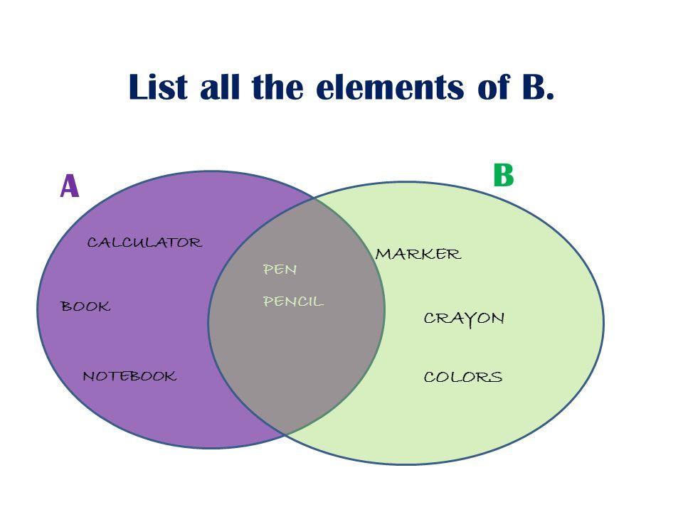 Venn Diagram Elements Calculator Acurnamedia