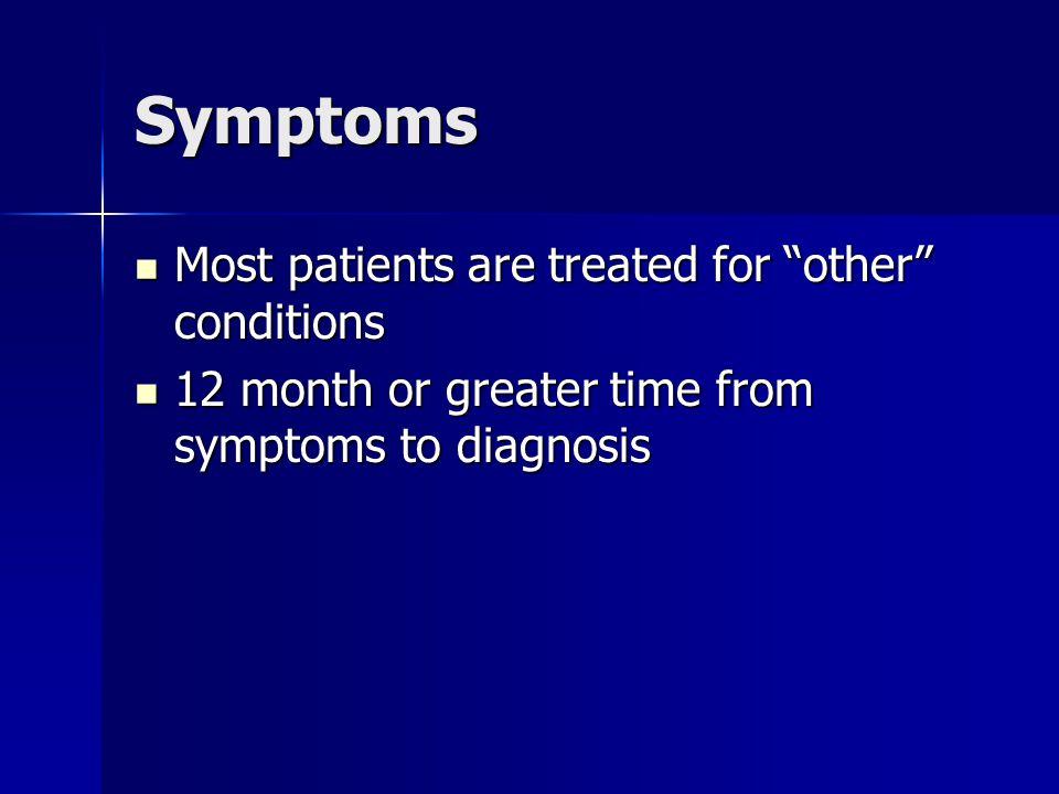 Symptoms Pruritus Pruritus Mass Mass Pain Pain Bleeding Bleeding Ulceration Ulceration Dysuria Dysuria Discharge Discharge Groin Mass Groin Mass