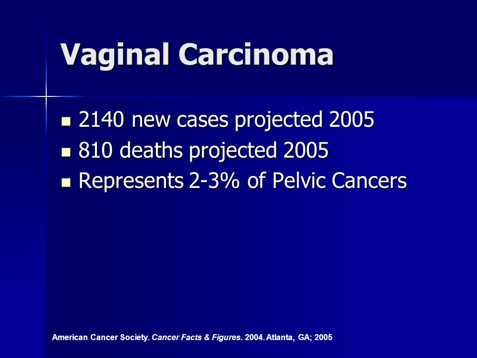Vaginal Cancer 84% of cancers in vaginal area are secondary 84% of cancers in vaginal area are secondary –Cervical –Uterine –Colorectal –Ovary –Vagina Fu YS, Pathology of the Uterine Cervix, Vagina and Vulva, 2 nd ed.