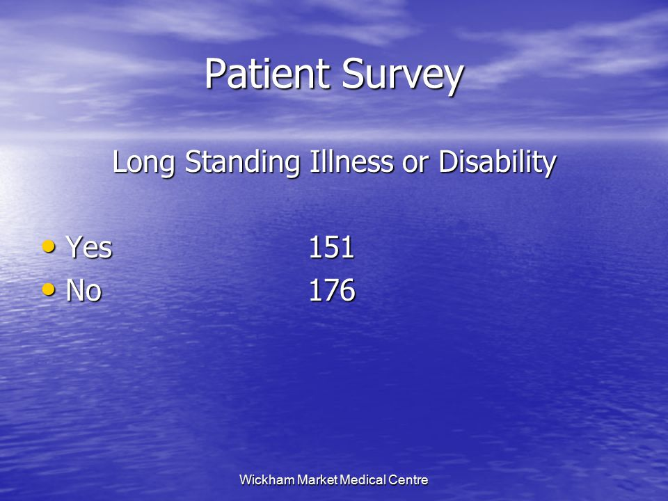 Wickham Market Medical Centre Patient Survey Long Standing Illness or Disability Yes151 Yes151 No176 No176