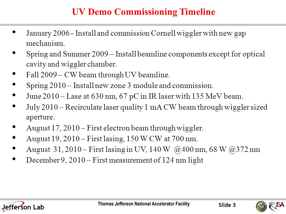 Slide 3 UV Demo Commissioning Timeline January Install and commission Cornell wiggler with new gap mechanism.