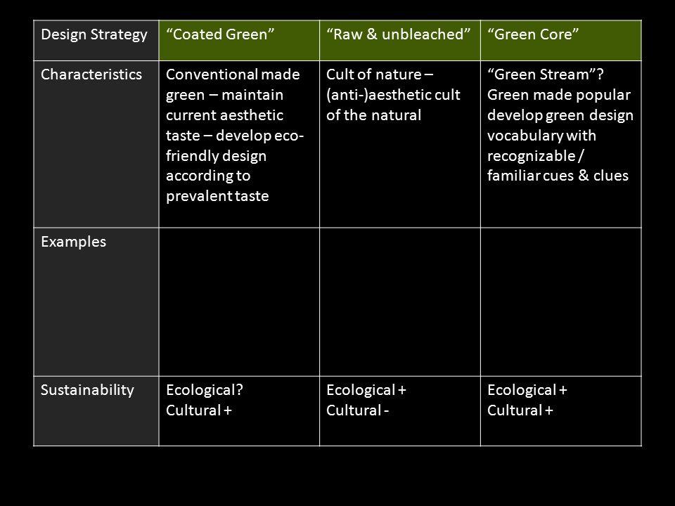 Environmental Aesthetics Green Design Strategies Inspired By Yuriko