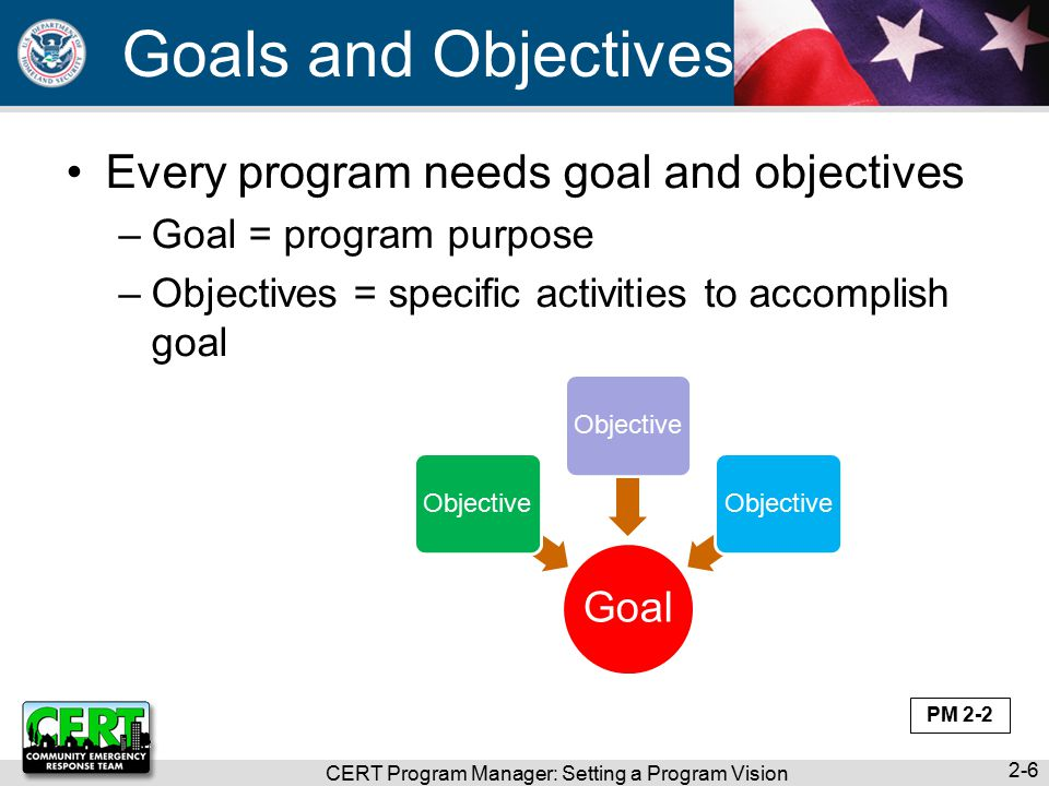 CERT Program Manager: Setting a Program Vision 2-6 Goals and Objectives Every program needs goal and objectives –Goal = program purpose –Objectives = specific activities to accomplish goal Goal Objective PM 2-2