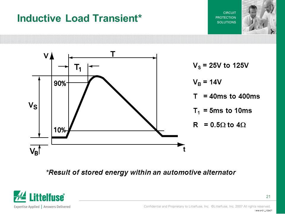 21 Version01_100407 Inductive Load Transient* V S = 25V to 125V V B = 14V T = 40ms to 400ms T 1 = 5ms to 10ms R = 0.5  to 4  *Result of stored energy within an automotive alternator