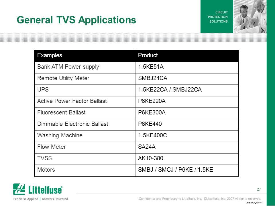 27 Version01_100407 ExamplesProduct Bank ATM Power supply1.5KE51A Remote Utility MeterSMBJ24CA UPS1.5KE22CA / SMBJ22CA Active Power Factor BallastP6KE220A Fluorescent BallastP6KE300A Dimmable Electronic BallastP6KE440 Washing Machine1.5KE400C Flow MeterSA24A TVSSAK10-380 MotorsSMBJ / SMCJ / P6KE / 1.5KE General TVS Applications