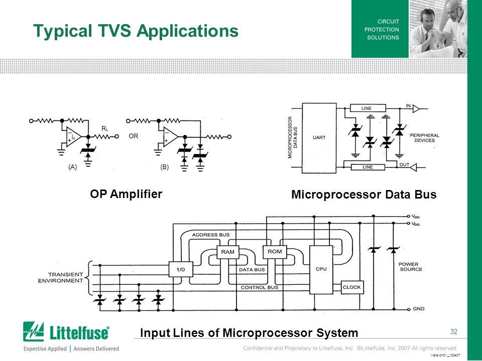 32 Version01_ Typical TVS Applications Input Lines of Microprocessor System Microprocessor Data Bus OP Amplifier