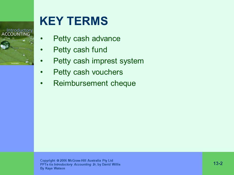 Cash loans bad credit sydney image 9
