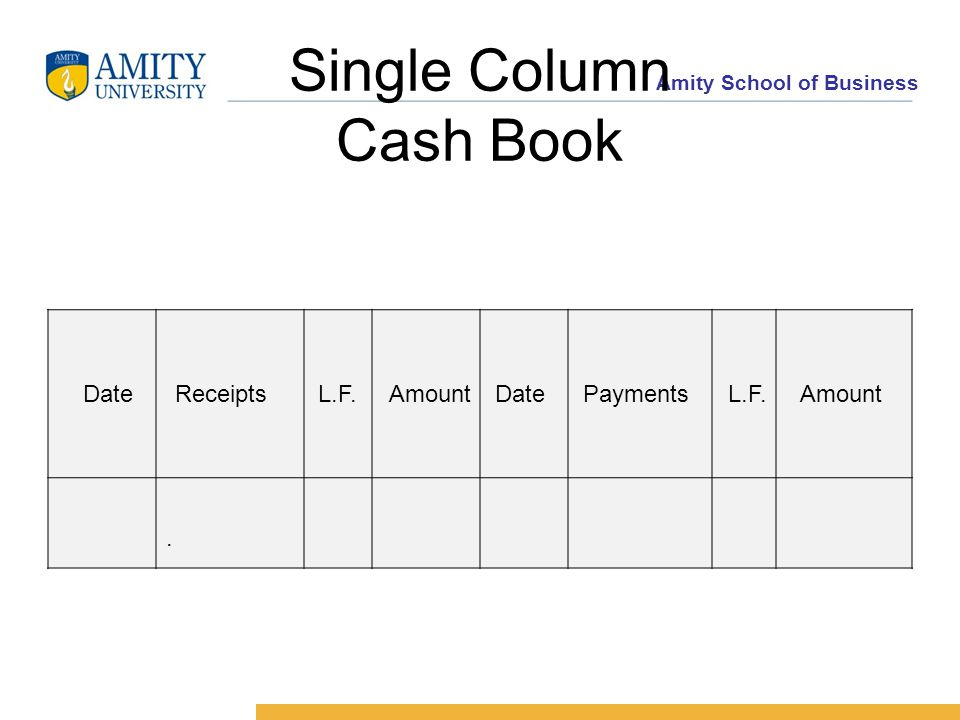 Amity School of Business Single Column Cash Book Date Receipts L.F.