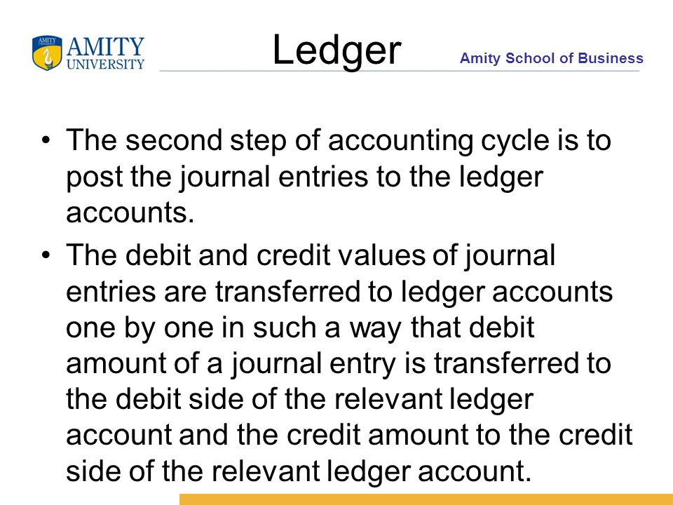 Amity School of Business Ledger The second step of accounting cycle is to post the journal entries to the ledger accounts.
