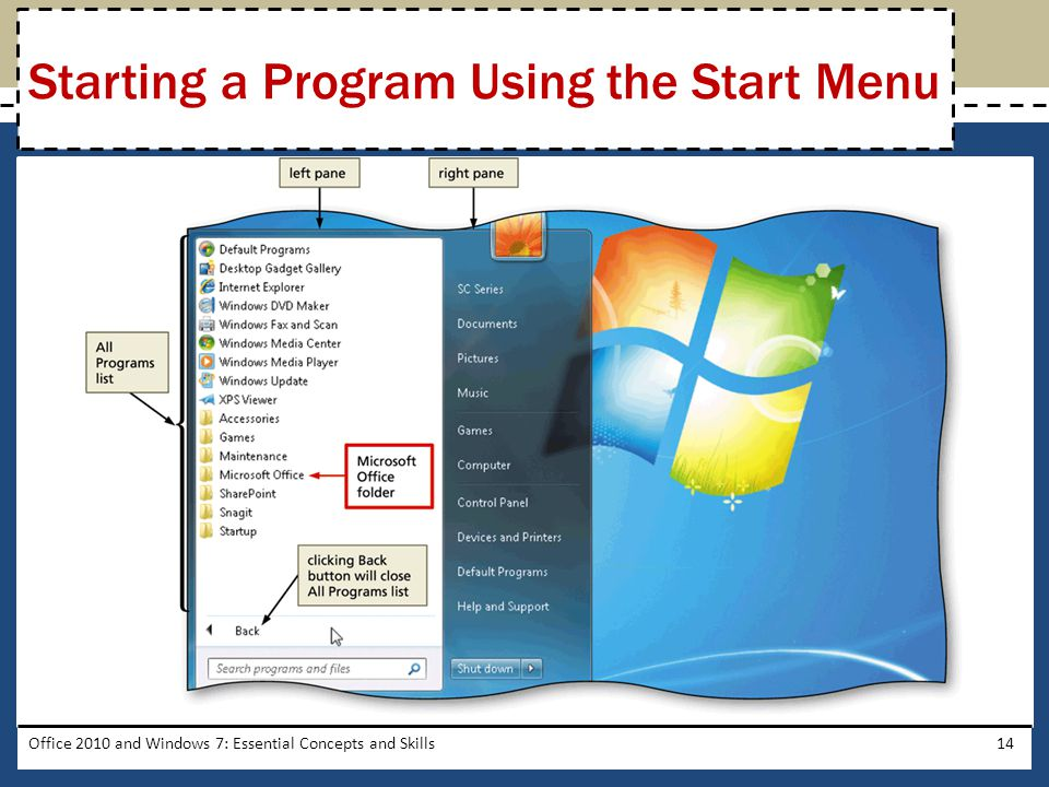 Office 2010 and Windows 7: Essential Concepts and Skills14 Starting a Program Using the Start Menu
