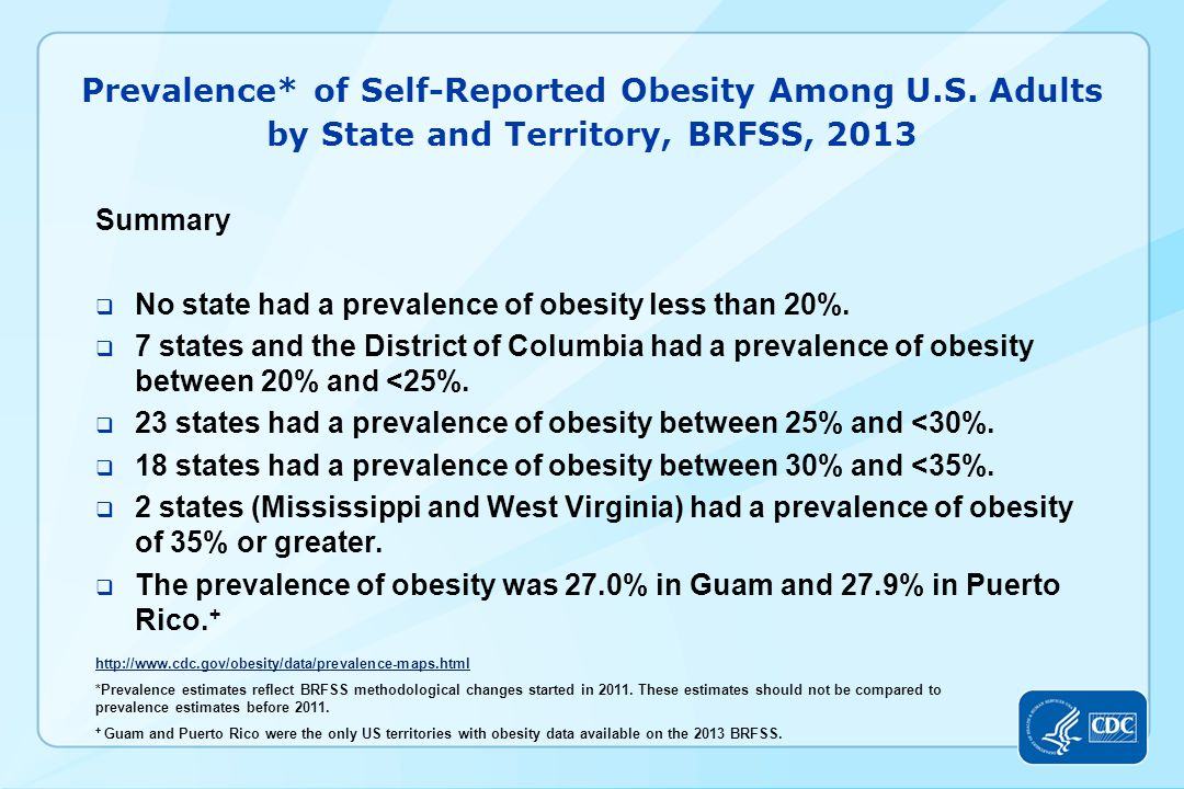 Prevalence* of Self-Reported Obesity Among U.S.
