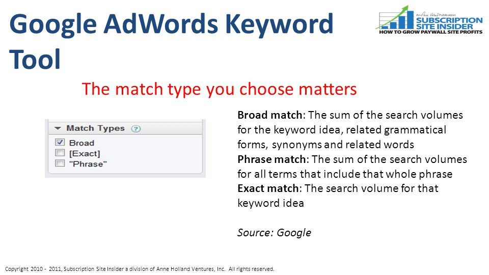 Google AdWords Keyword Tool The match type you choose matters Copyright , Subscription Site Insider a division of Anne Holland Ventures, Inc.