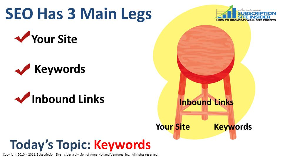 SEO Has 3 Main Legs: Copyright , Subscription Site Insider a division of Anne Holland Ventures, Inc.