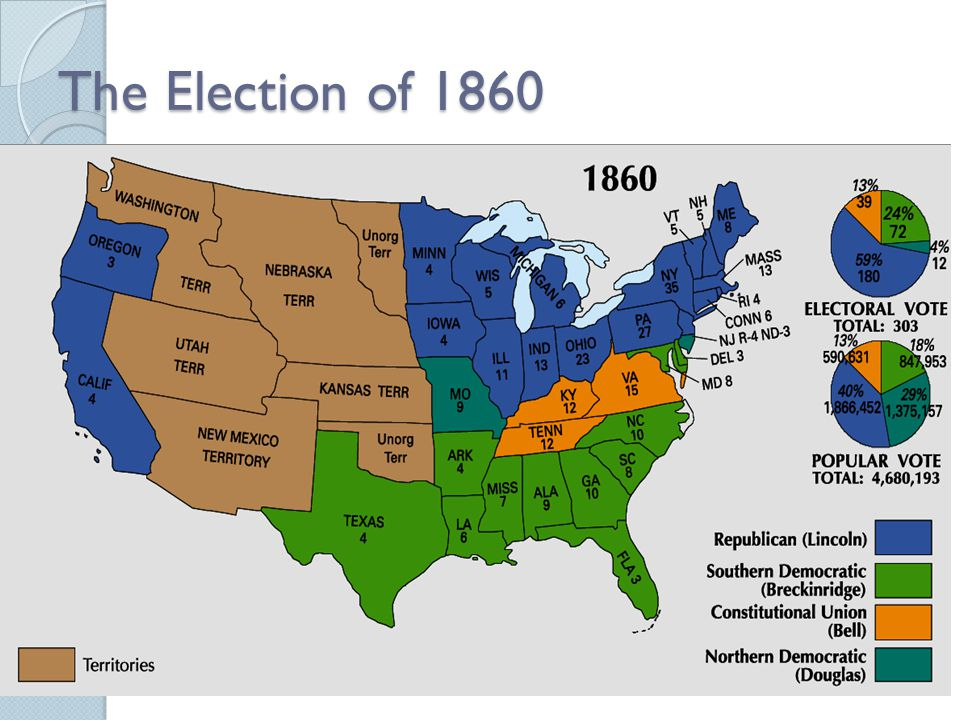 The Election of 1860 Democratic Party split into two ◦ North wanted Stephen Douglas ◦ South wanted John C.