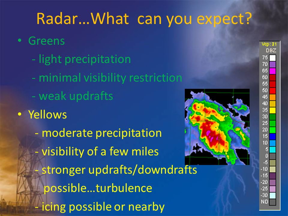 Radar…What can you expect.