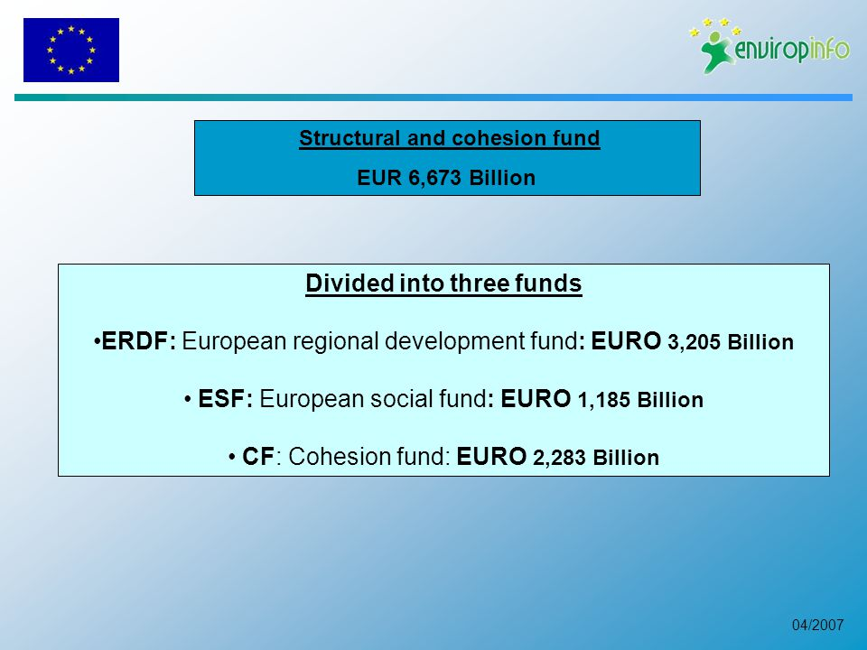 04/2007 Structural and cohesion fund EUR 6,673 Billion Divided into three funds ERDF: European regional development fund: EURO 3,205 Billion ESF: European social fund: EURO 1,185 Billion CF: Cohesion fund: EURO 2,283 Billion