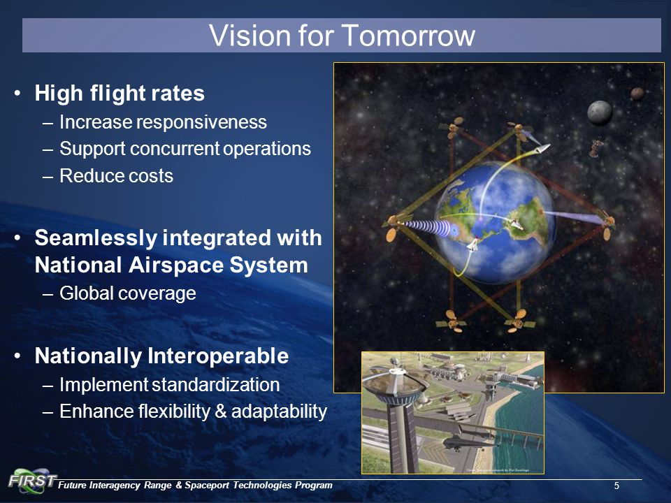 Future Interagency Range & Spaceport Technologies Program 5 Vision for Tomorrow High flight rates –Increase responsiveness –Support concurrent operations –Reduce costs Seamlessly integrated with National Airspace System –Global coverage Nationally Interoperable –Implement standardization –Enhance flexibility & adaptability