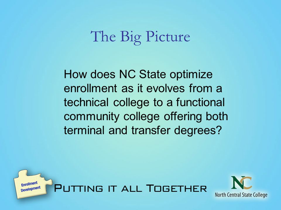 How does NC State optimize enrollment as it evolves from a technical college to a functional community college offering both terminal and transfer degrees.